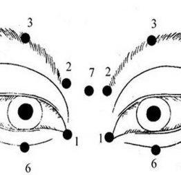 Vứt bỏ ngay cặp kính cận của con bạn đi, hàng nghìn người đã giảm cận thị nhờ 9 cách làm này!